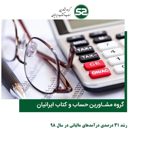 درآمدهای مالیاتی